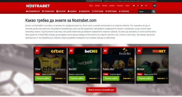 Ревю на Nostrabet.com